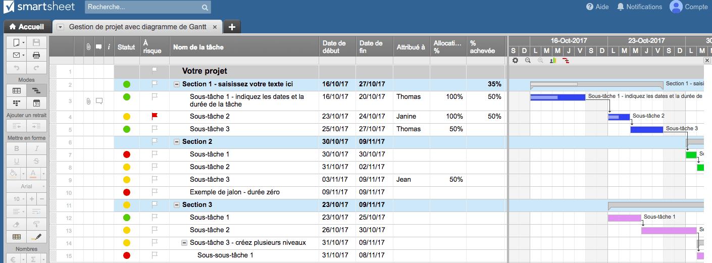 Modles de gestion de projet gratuits dans excel gantt chart project smartsheet fr ccuart Choice Image