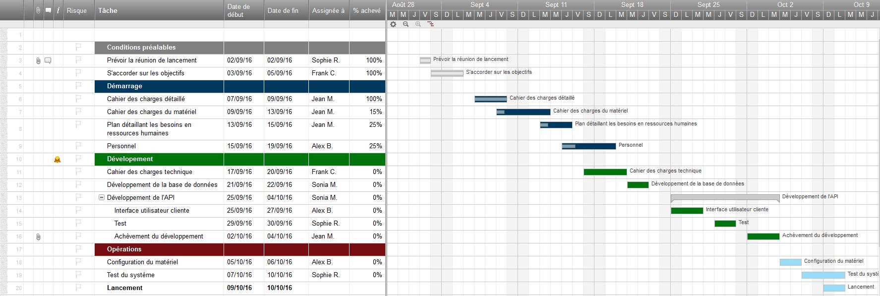 vertex42 business plan template