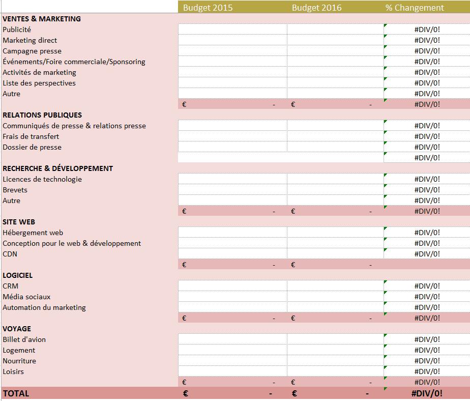 Modeles Divers De Budget Gratuit Dans Excel