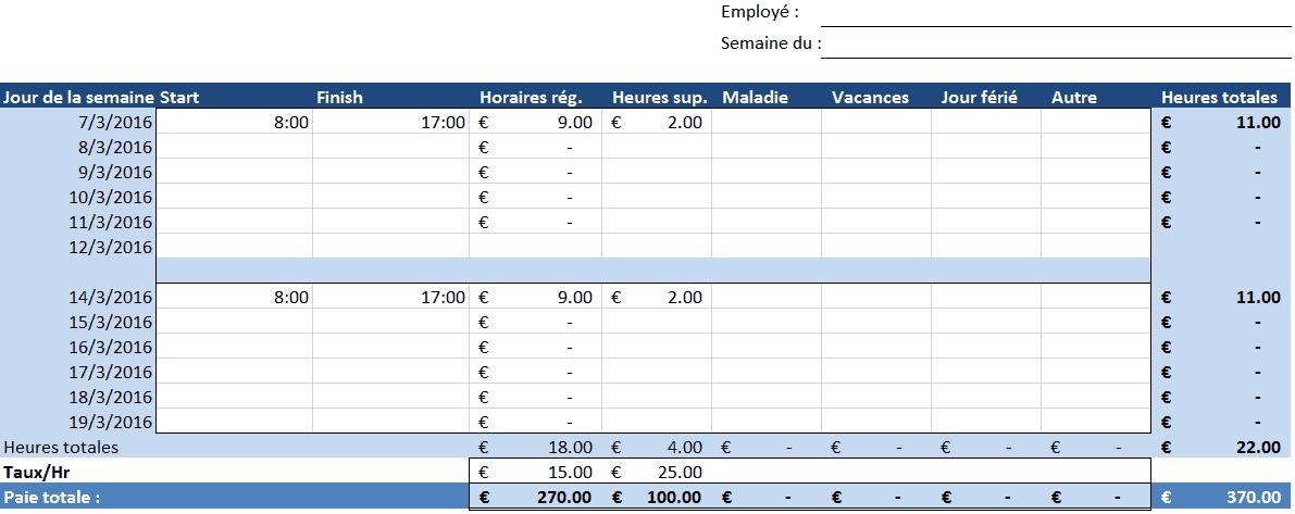 Modeles Gratuits De Ressources Humaines Pour Excel