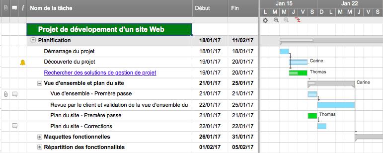 Logiciels pour diagrammes de gantt en ligne smartsheet chronologie projet web avec gantt et dpendances ccuart Choice Image