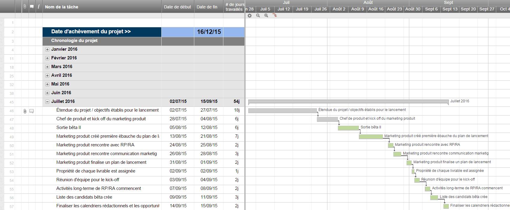 Modèles De Planification Gratuits Pour Excel